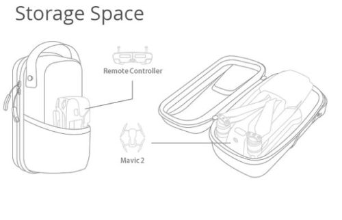 Компактная сумка PGYTECH для DJI MAVIC 2